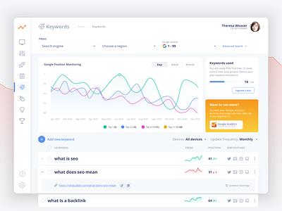 SEOBuddy - Keyword Monitoring 🎯 website ux ui design webdesign app sketch clean ui design clean ui design app