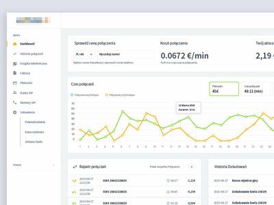 📞 SIP Calling Platform - Dashboard design app app dasboard design user interface dashboard ui branding website webdesign ui web ecommerce design