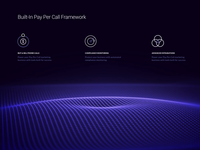 Animated Visual for Telecom Website Product Page