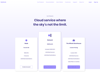 MyNode Pricing Page