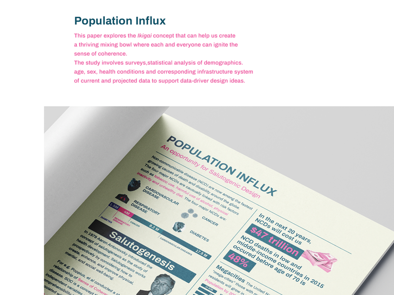 Population Influx Infographic | Data Design
