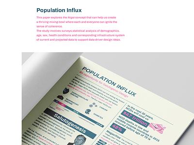 Population Influx Infographic | Data Design salutogenesis ikigai illustration visualization data visualization data design population design graphic design infographic design infographic