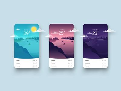 Raja ampat weather app