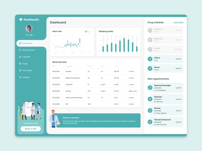 MediHealth App