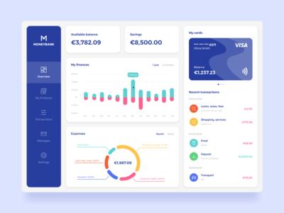 Moneybank app