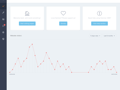 Hammer CMS Dashboard (WIP) cms dashboard design flat blue icons php editor website