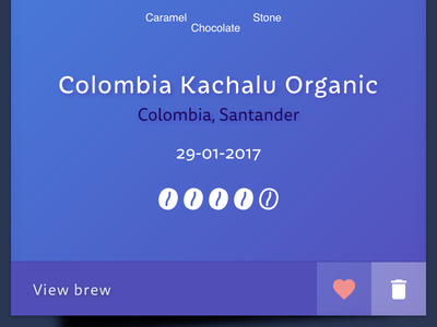 Some changes to this brew card report app card coffee brew