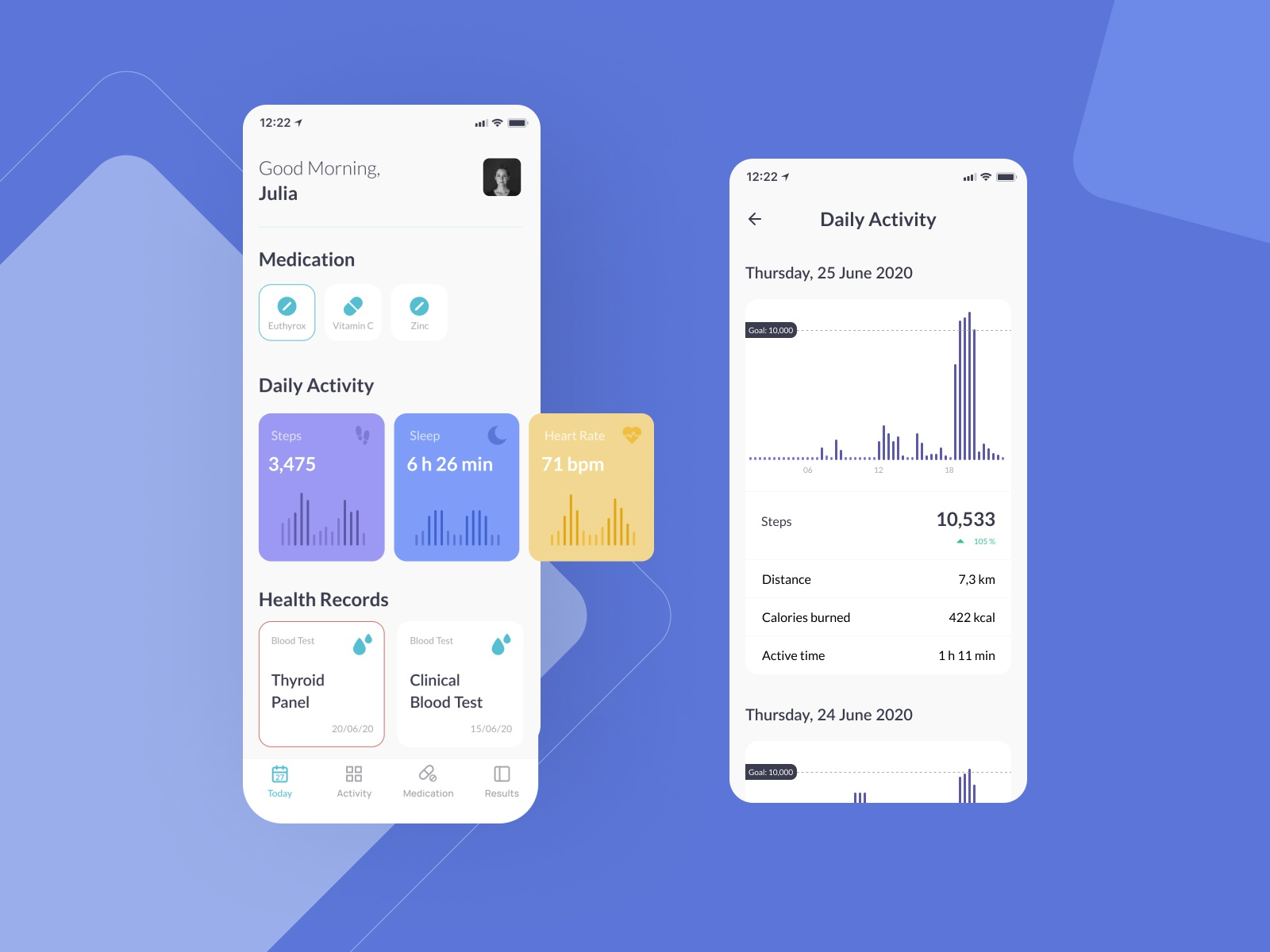 Dashboard | ActiveLife App