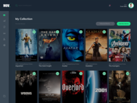 Movie Database Dashboard