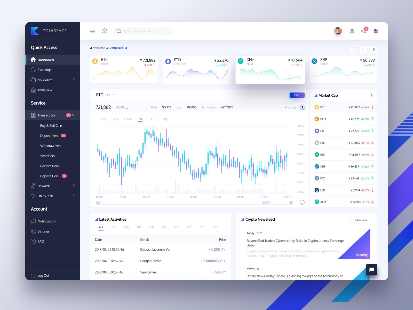 Monitor di Portafoglio di Bitcoin & Criptovaluta Gratuito   Coinpanda
