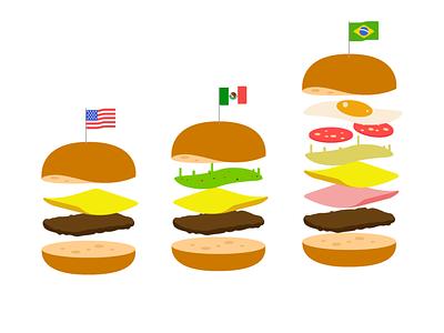 hamburger pelo mundo contries hamburger illustration