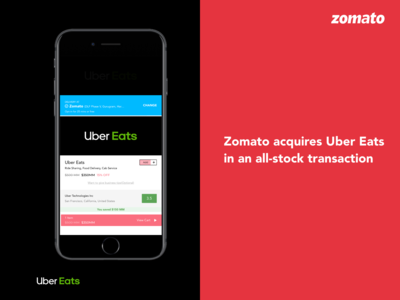 Uber Eats vs. Zomato