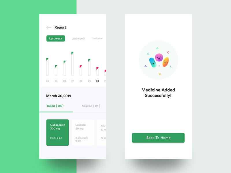 Medicine Reminder Application Design - 02 medicine missed medicine taken medicine added add medicine empty state pills  ui ux pill reminder notifications pills medicine tracker app medicine app medical medicine medical app design health app