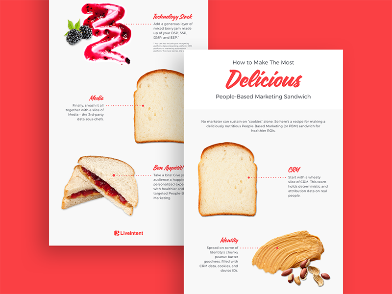 Infographic: How to Make the Most Delicious PBM Sandwich typography recipe photography print graphic design colorful warm red food infographic