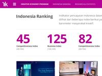Indonesia Kreatif Gov
