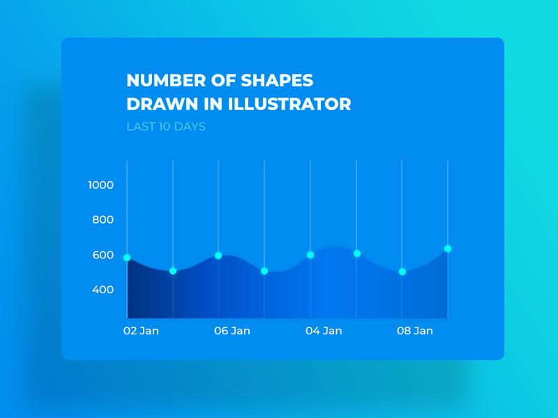 Ui018 - Analytics Chart number graph chart analytics 018 dailyui