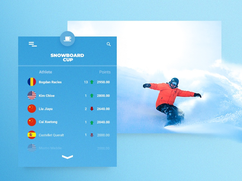 Ui019 - Leaderboard blue league cup snowboard leaderboard 019 dailyui