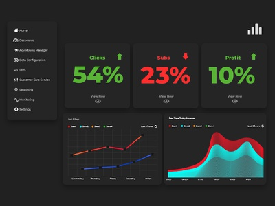 Ui021 - Dashboard dashboard 021 dailyui