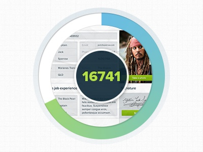 Circle Graph circle graph get paperless jack sparrow pirate form statistic
