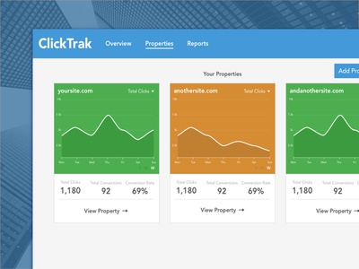 Simple Click-Tracking Properties Overview dashboard trends status metrics ui graph