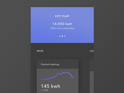 Energy saving app heating system smart home energy saving app graph ios