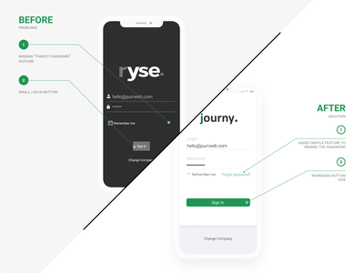 Task Management App for Shop Merchandisers figma brand identity app ios android before and after task management shop ux ui mobile redesign
