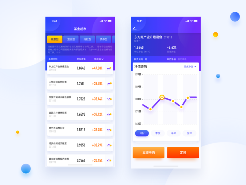 Finance  Dashboard mobile contact ux design color wallet crypto ui iphone x chart analytic equity market card