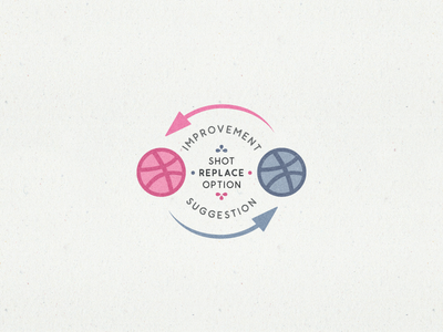 Dribbble Improvement Suggestion ... typography lettering type typo dribbble improvement suggestion
