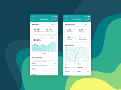Financial Management Mobile Application
