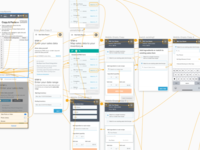 Prototyping in Sketch or traffic engineering?