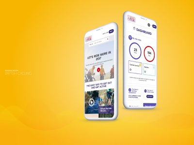 British Cycling ux ui web app creative director pitch wireframe agency product design