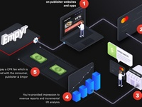 Isometric how it works