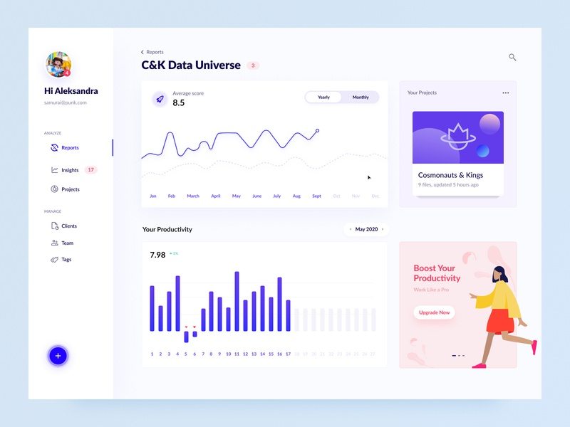 Productivity Dashboard dashboard app design ux app clean ui dashboard ui