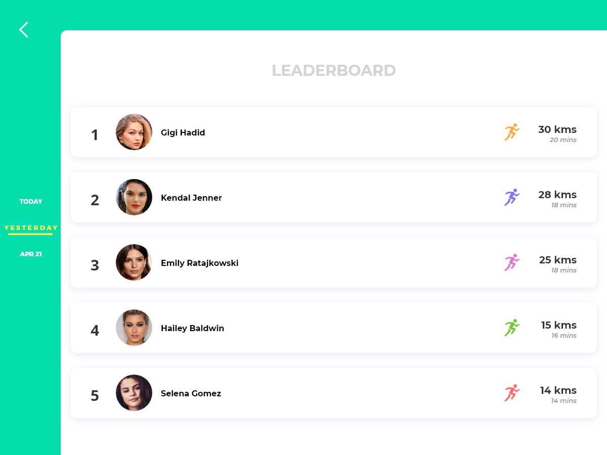 Run - Leader board interface members list view list pagination tabs green product design interaction design gigi hadid trending graphics web app ios app android app web template trending ui leaderboard run dashboard ux ui8