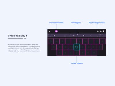 Music Creation App - Keyboard