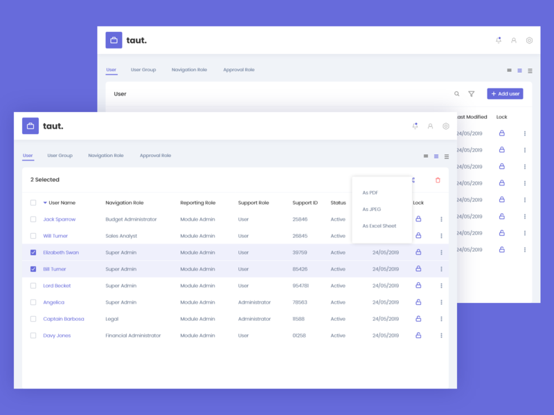 taut - user management app idea typography colors filter buttons tabs data table icons alert pop up edit user add user dashboard user management web application trending ui ux ui
