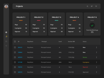 Dashboard - Projects design dashboard content check box black theme dark theme data table sort filter profile icons navigation menu status trending ui uiux cards ui cards project management