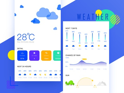 Weather  App blue card app ui violet cloudy simple weather