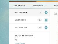 All Church