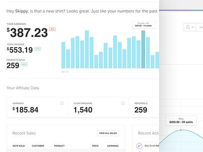 Sales Dashboard helvetica table graphs sales dashboard creative market