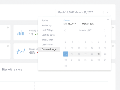 Dashboard management portal