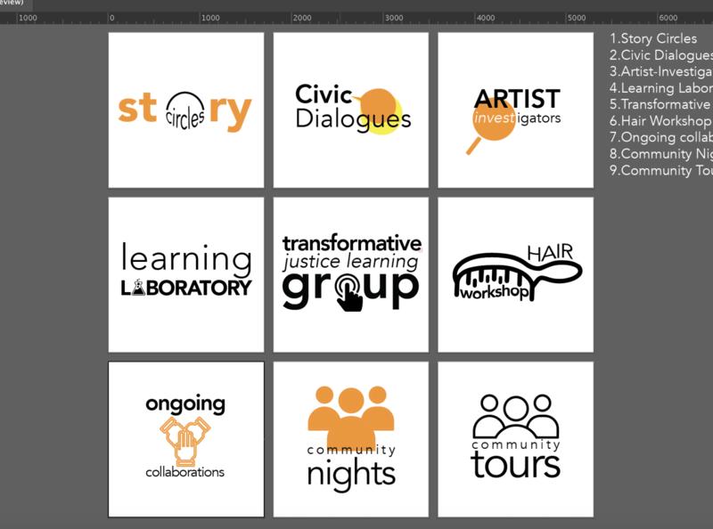 LOGOS in a process iconography vector design illustration adobe graphic design