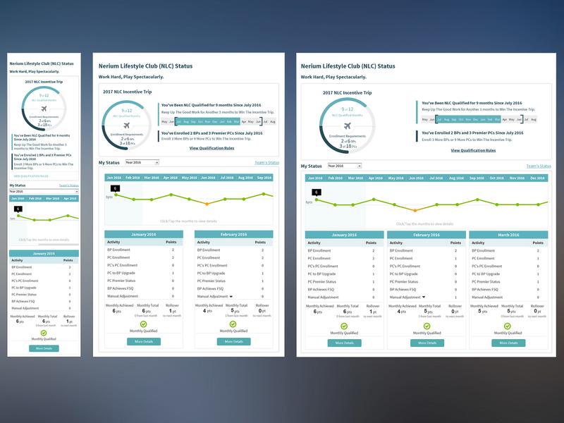 Incentive Program Dashboard Design status update qualification dashboard incentive data status designe ux-ui responsive