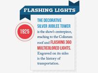 Chicago Auto Show Infographic