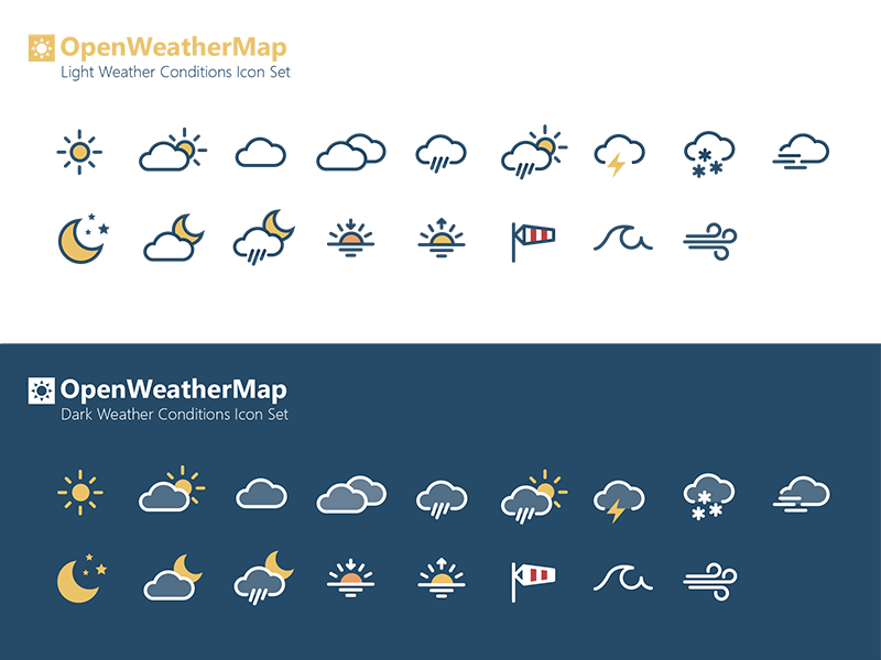 OpenWeatherMap iconset by Pascal Vleugels on Dribbble