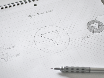 Personal branding sketches