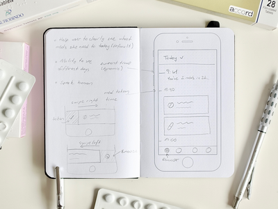How I kick off a project → Notes and Quick Sketches for Echo drawing notebook wireframe pencil notes echo sketch sketchbook