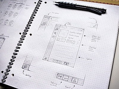 How I wireframe/sketch Mac Apps... sketch wireframe pencil ruler prototype mac app app mac osx dot grid book pentel