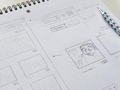 Sketching for web pentel web website prototype ruler pencil wireframe sketch protip dot grid book
