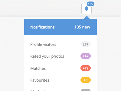 Notification Dropdown header icons menu nav dropdown web ui ui website notification colors web